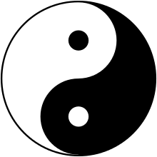 A demonstration of the yin yang theory in the 1990s